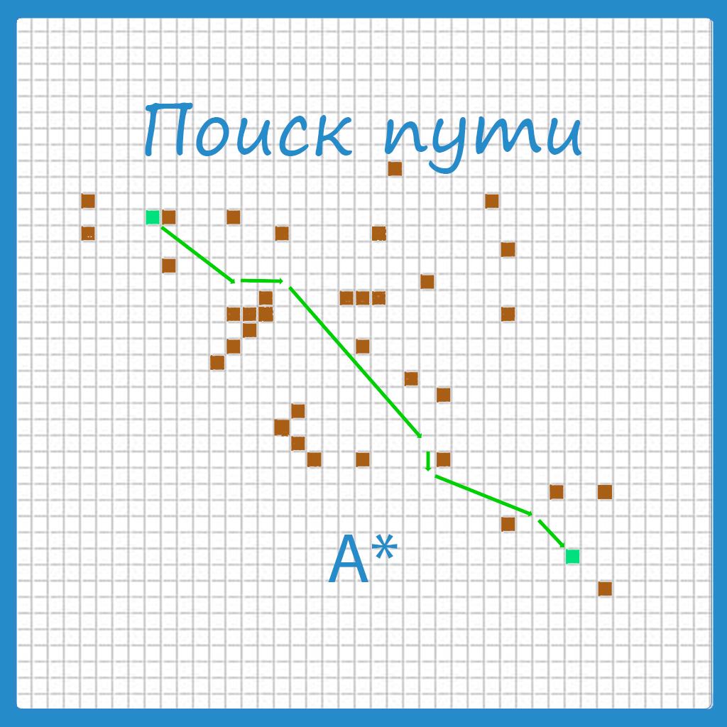Алгоритм поиска пути A*